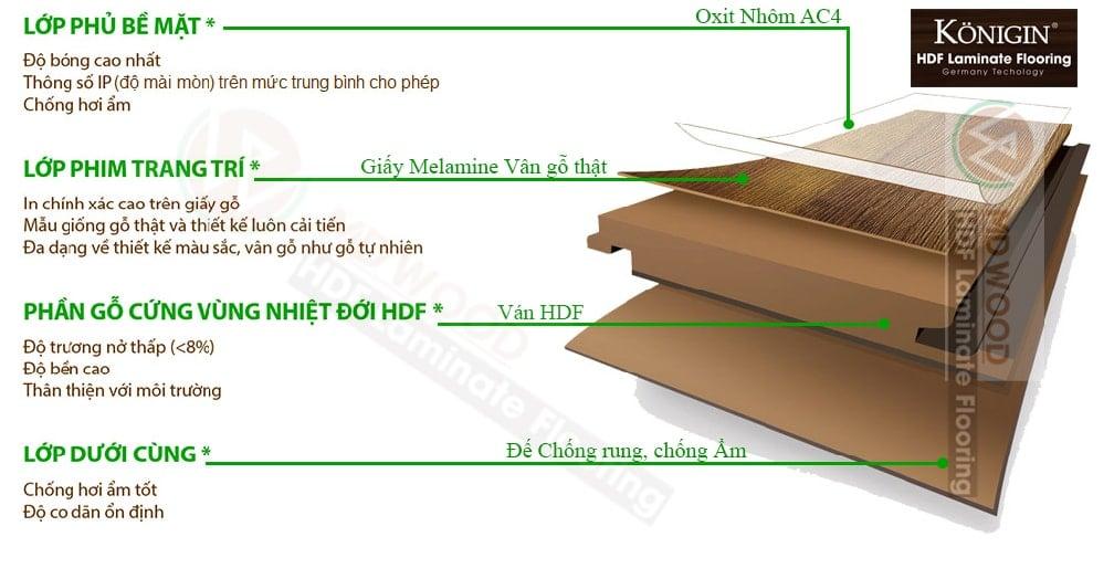 Sàn gỗ Konigin